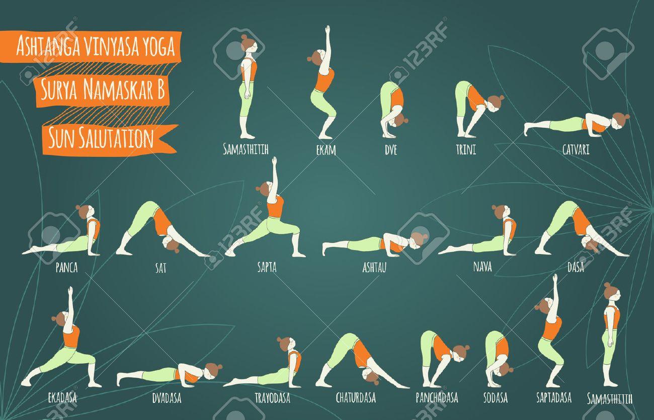 Surya namaskar B. Sun salutation complex. Ashtanga vinyasa yoga