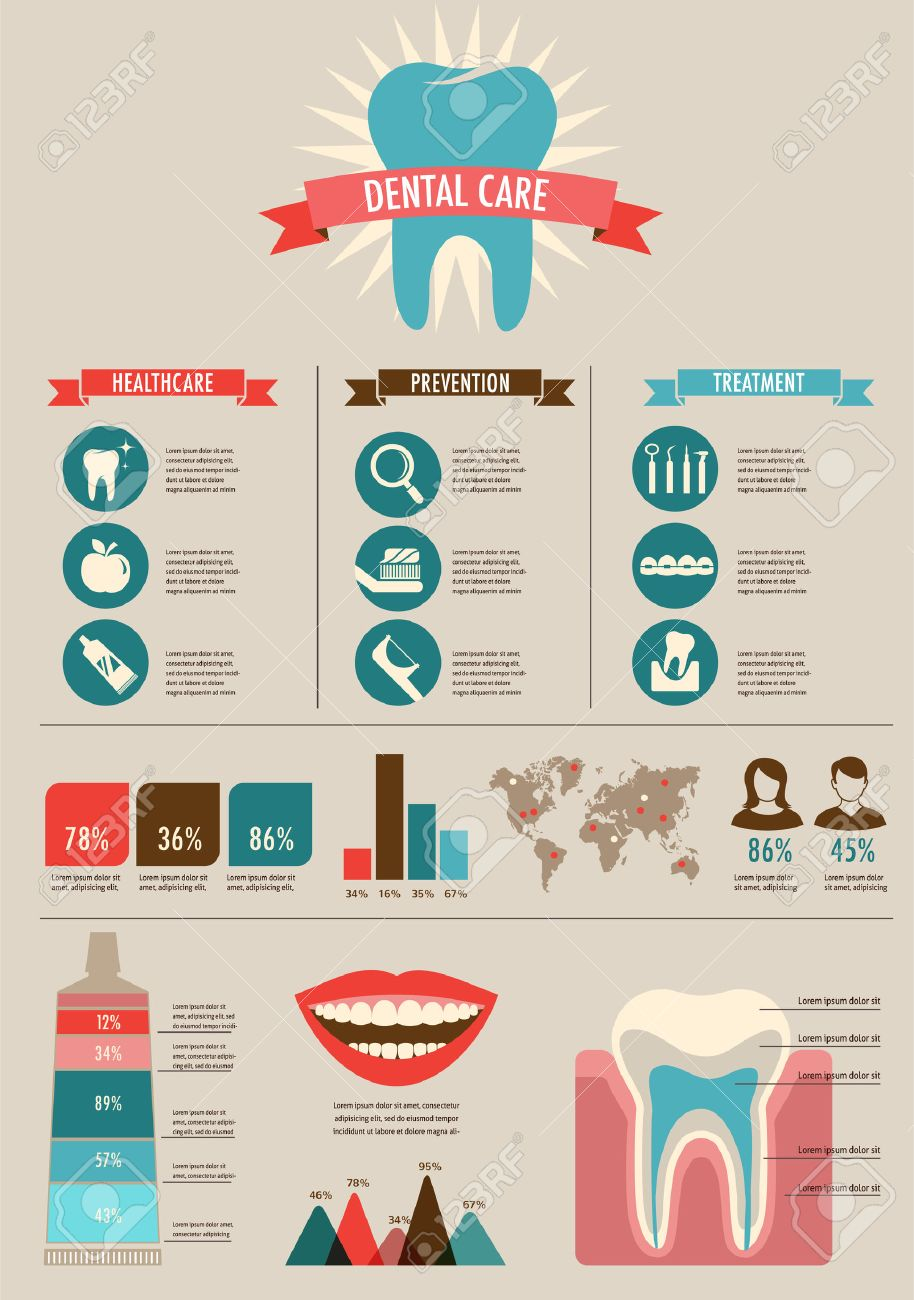 32734024-dental-and-teeth-care-infograph