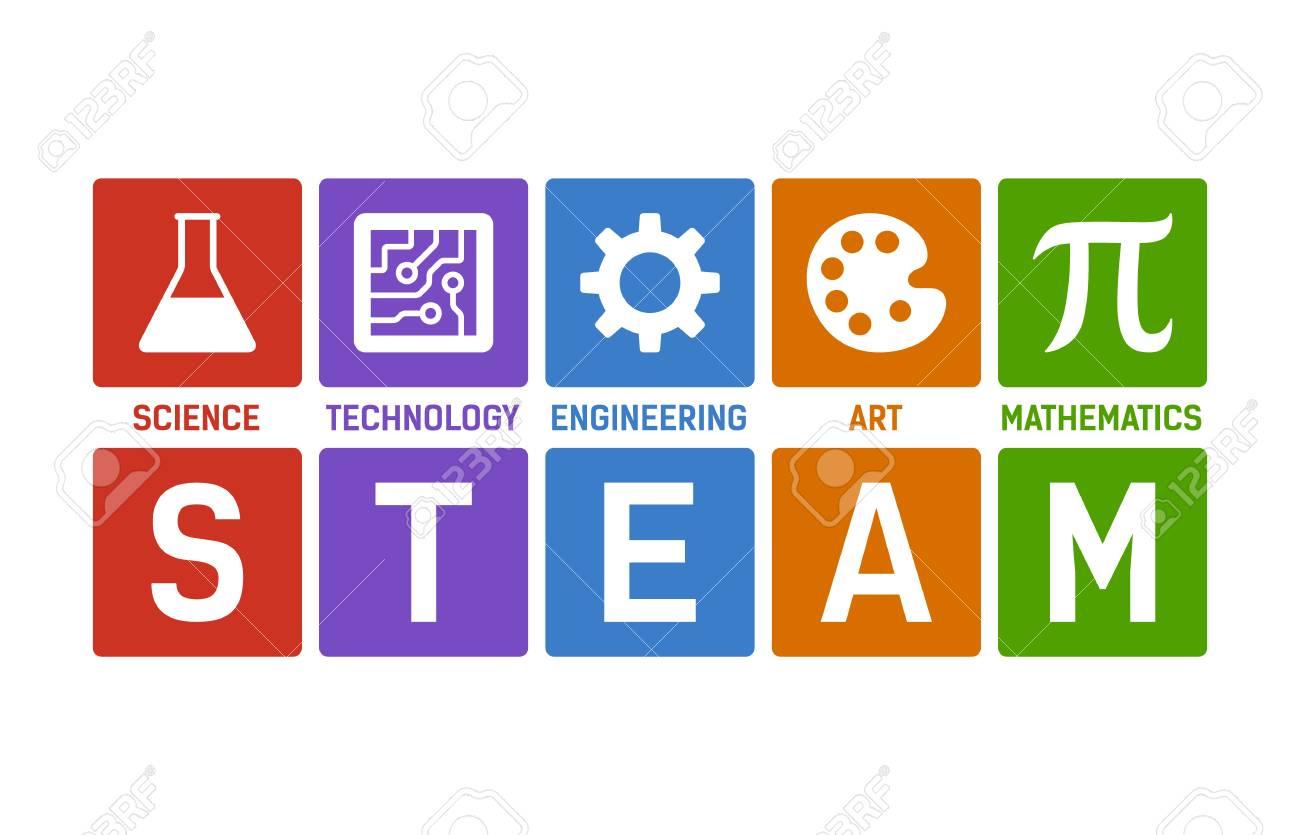 STEAM - science, technology, engineering, art and mathematics