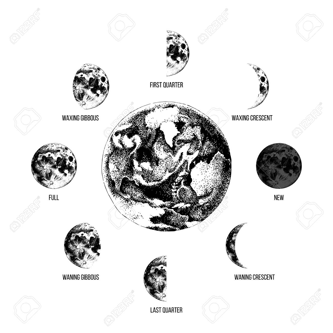 Hand drawn moon phases around the Earth. Vector illustration in retro style - 109791128