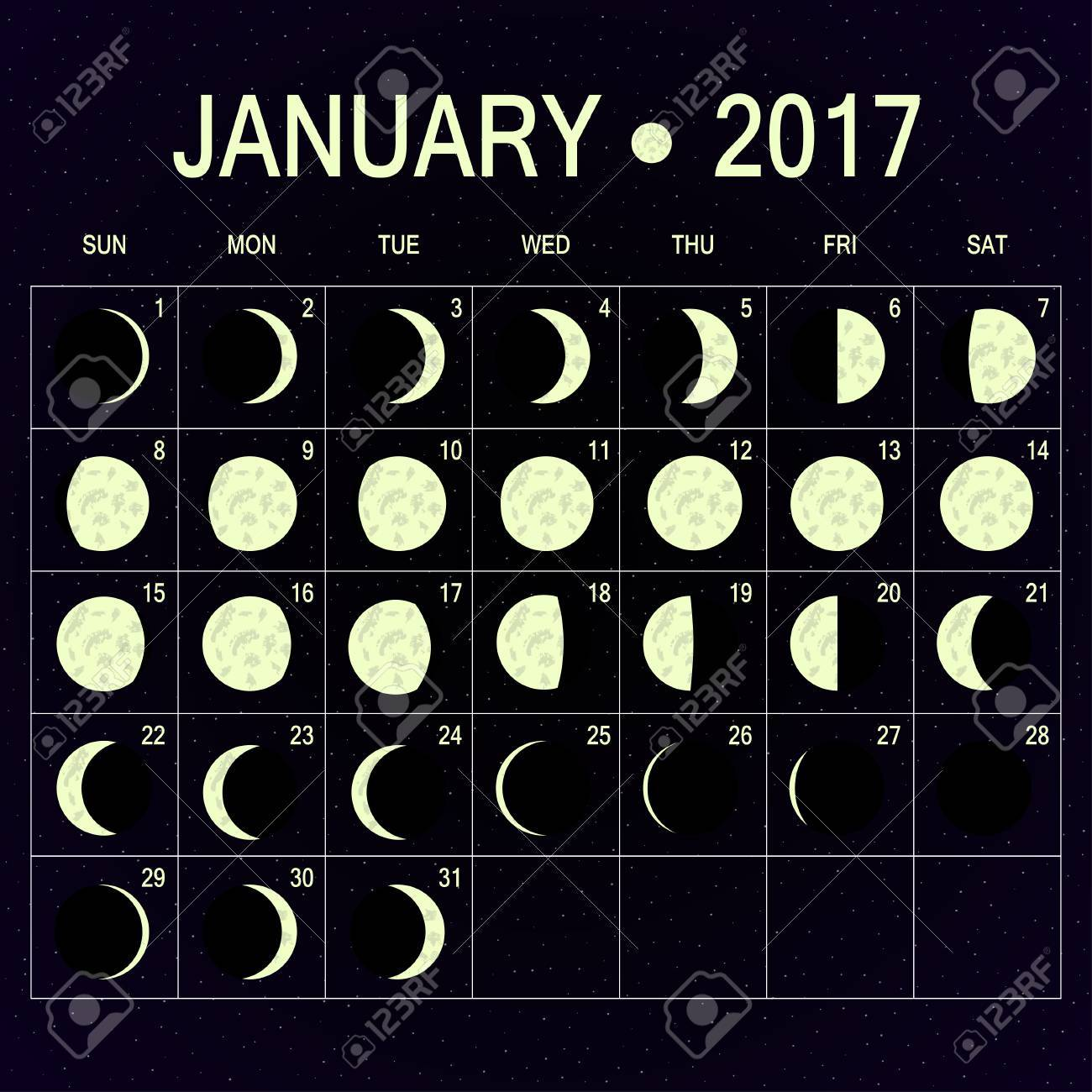 Vector Moon Phases Calendar For January 2017 On Night Sky Template