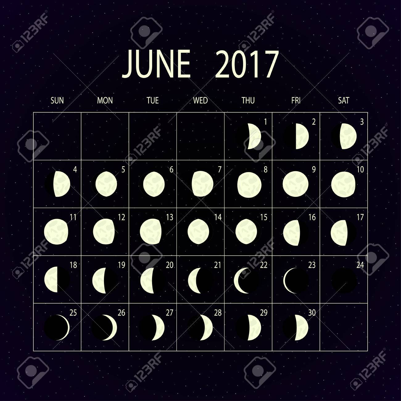 Moon Phases Calendar For 2017 On Night Sky June Vector Illustration