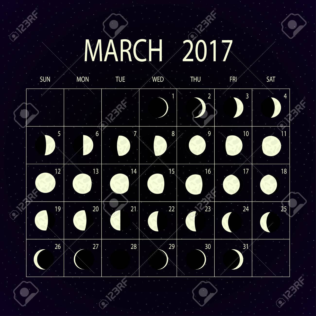 Lunar calendar for March 2017 56