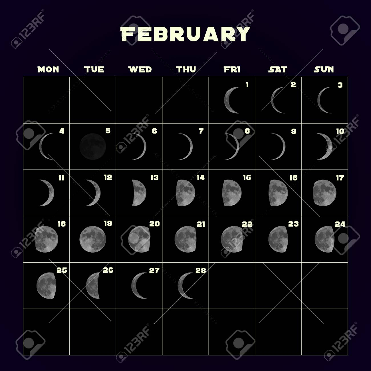 Moon Phases 2019 Calendar Moon Phases Calendar For 2019 With Realistic Moon. February