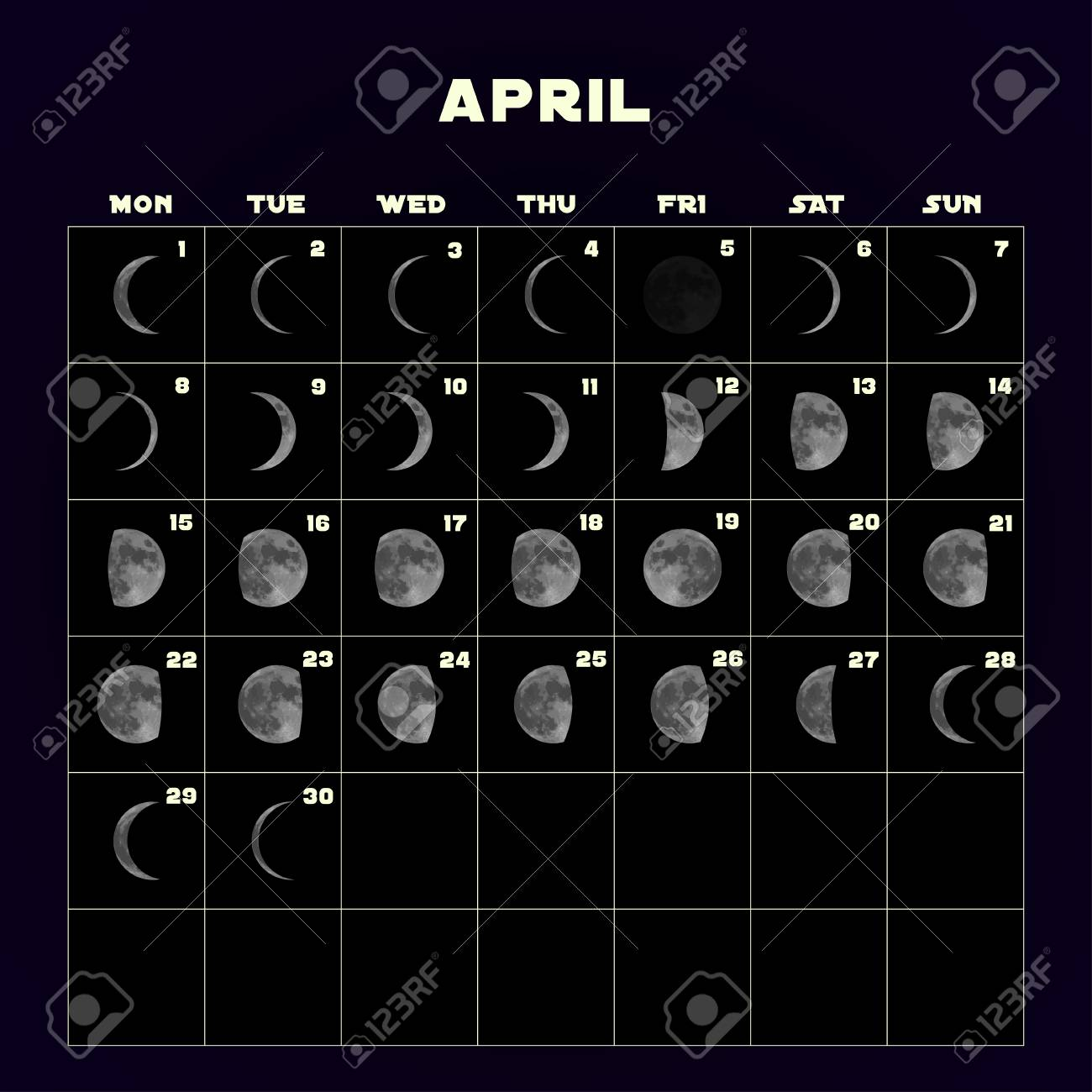 Moon Phases Calendar For 2019 With Realistic Moon April Vector