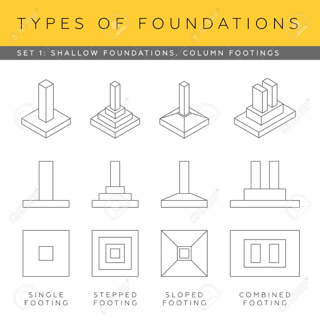 set of vector architectural blueprints shallow foundations types of column footings stock vector
