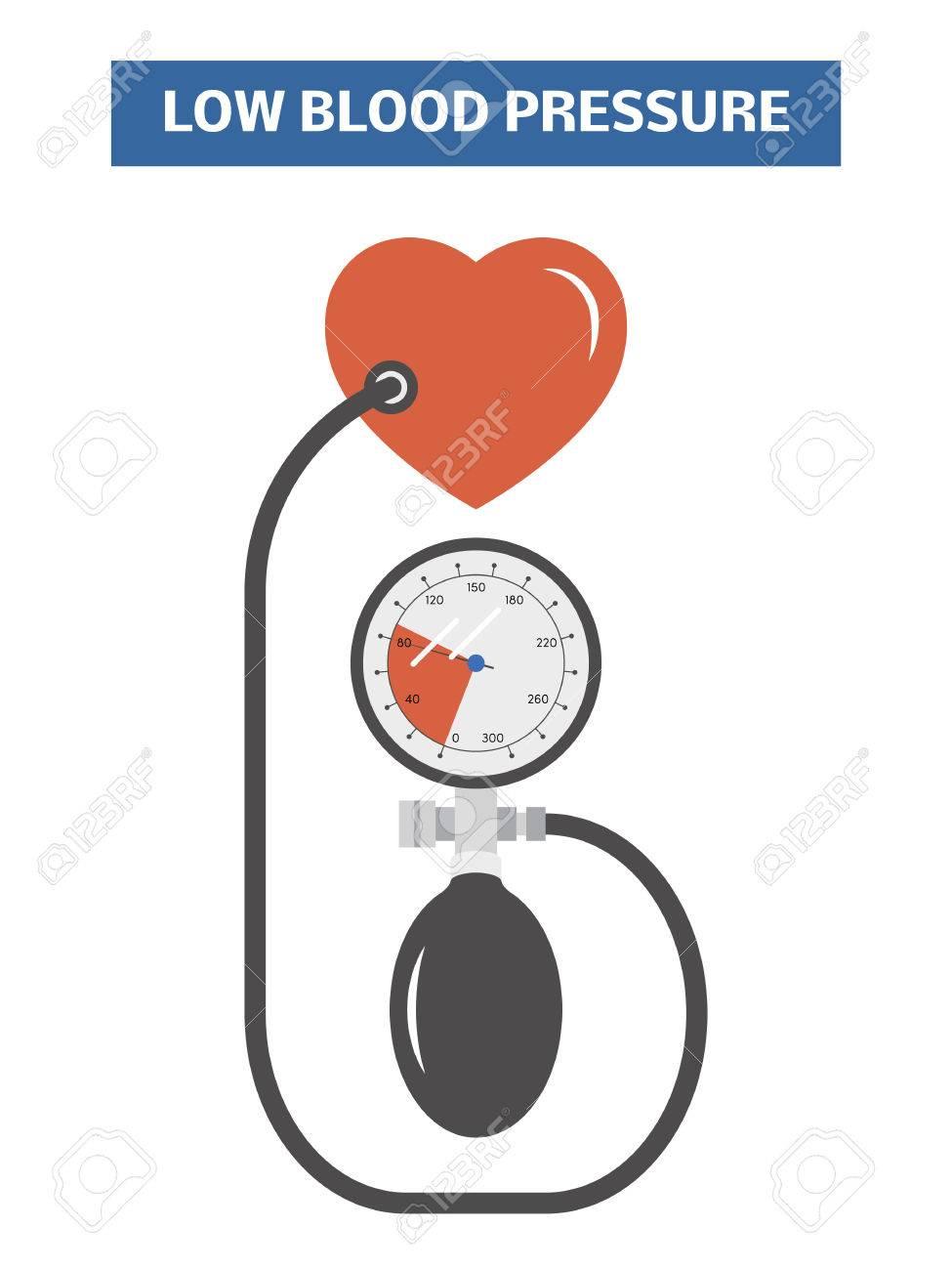 Hipertensión arterial simple