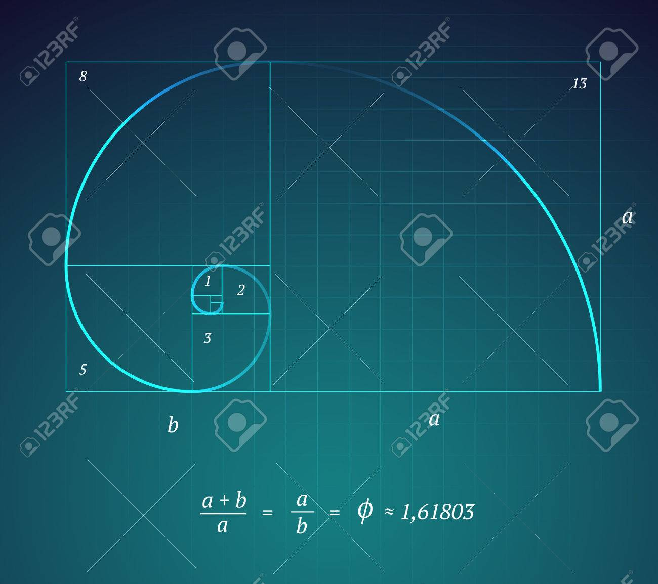 A glowing scheme of the golden ratio on dark blue background a glowing scheme of the golden ratio on dark blue background with a mathematical formula stock publicscrutiny Images