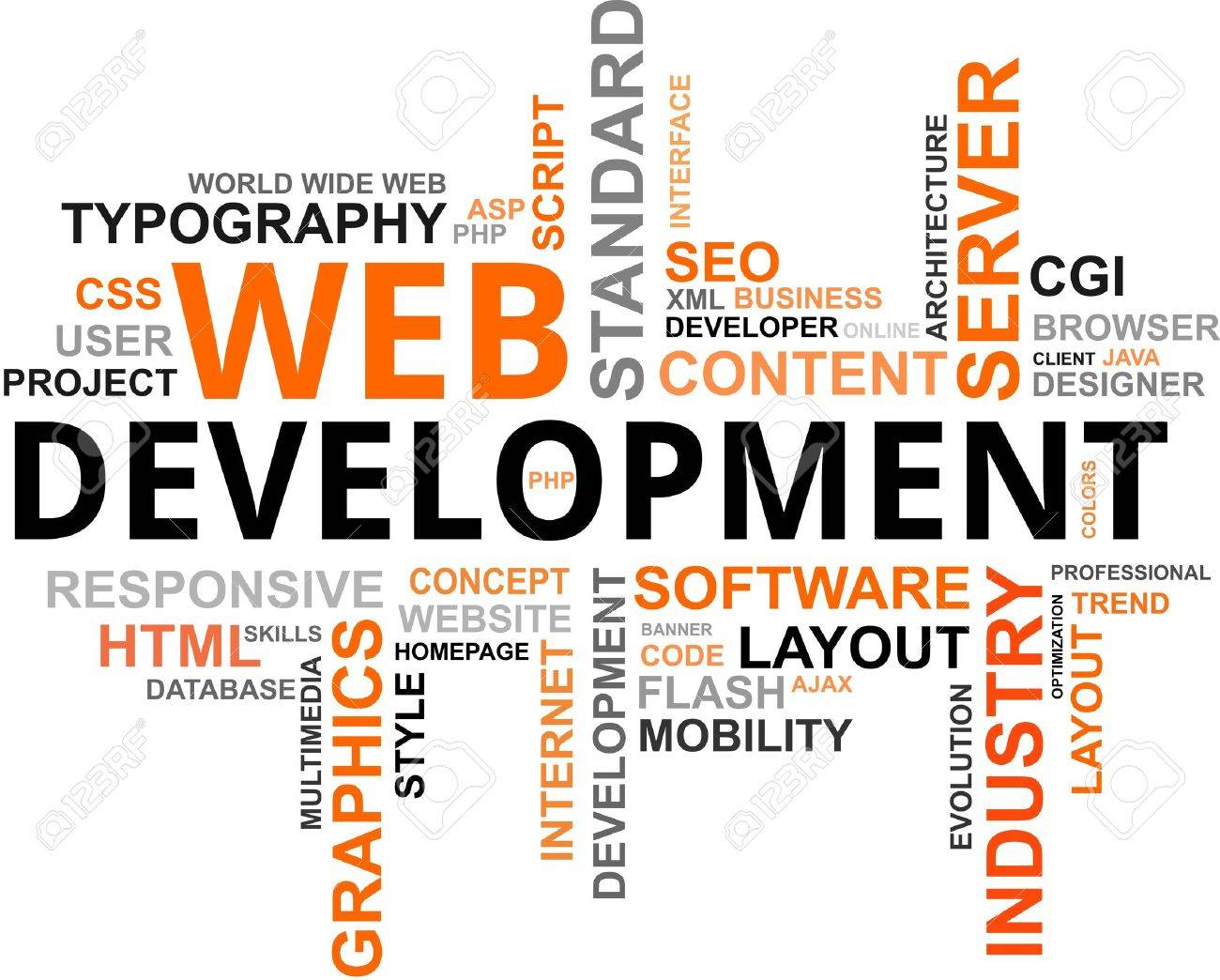 A word cloud of web development related items - 17775648