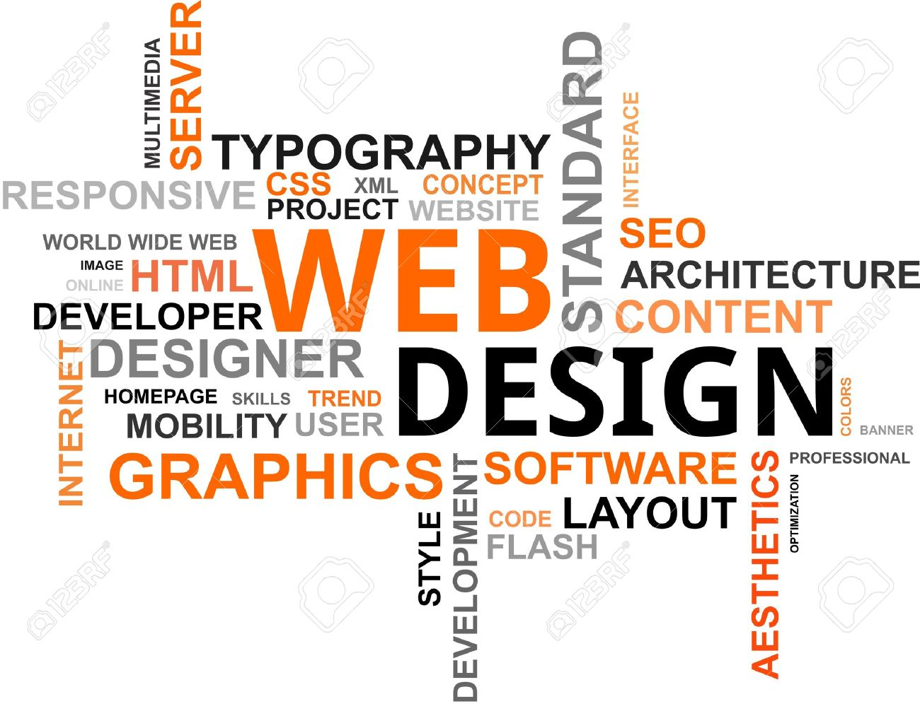 A word cloud of web design related items Stock Vector - 17775655