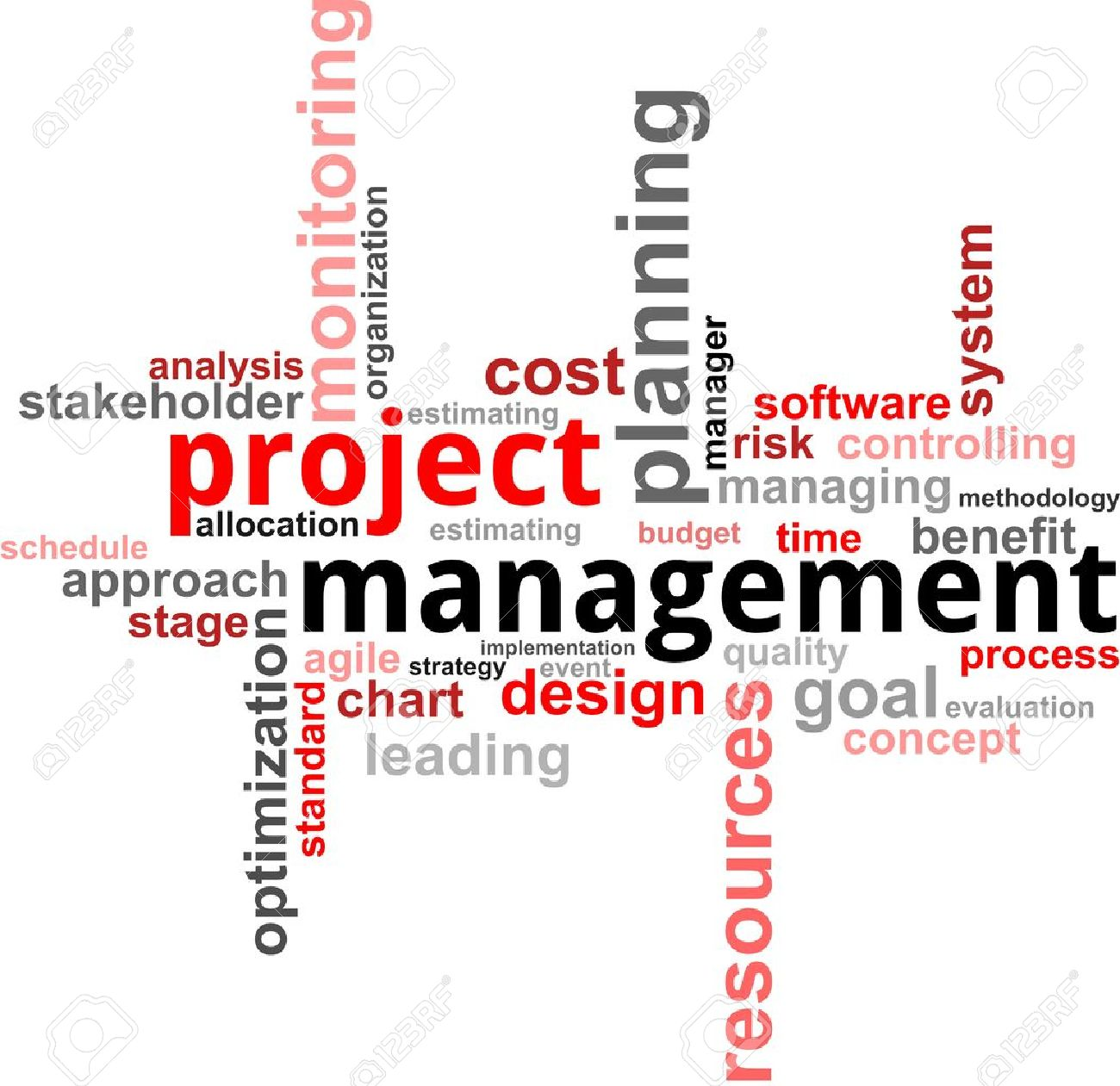 A Word Cloud Of Project Management Related Items Royalty Free ...