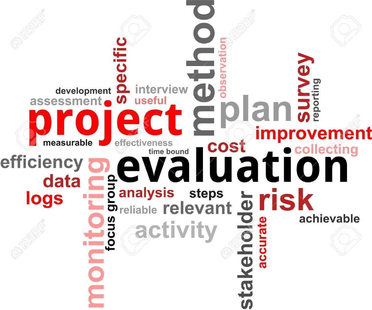 A word cloud of project evaluation related items Stock Vector - 17775712