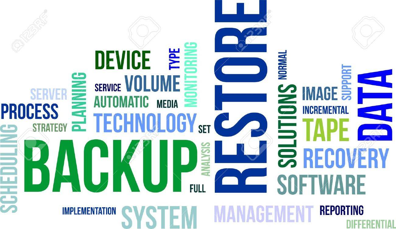 A word cloud of backup restore related items - 20331380