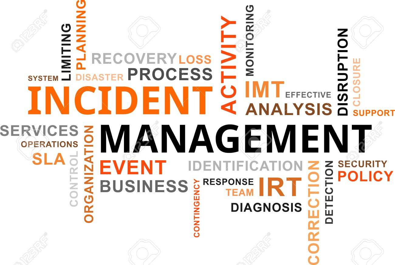 a word cloud of incident management related items royalty free