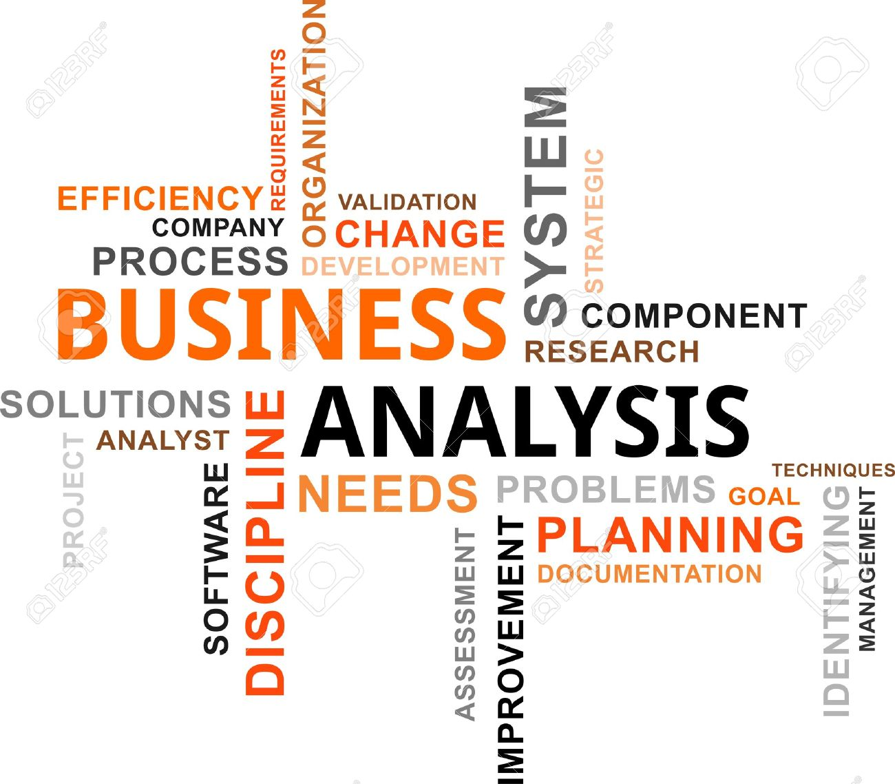 A word cloud of business analysis related items - 23005198