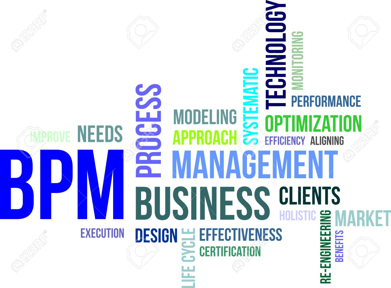 A Word Cloud Of Business Process Management Related Items Royalty ...