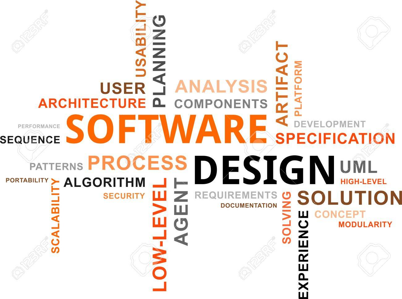 A word cloud of software design related items Stock Vector - 25274347