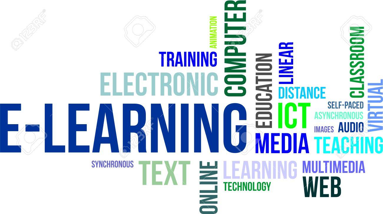 nube de palabras con e-learning