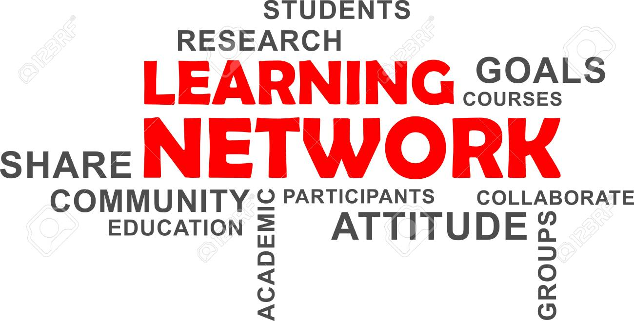 A word cloud of learning network related items - 90250307
