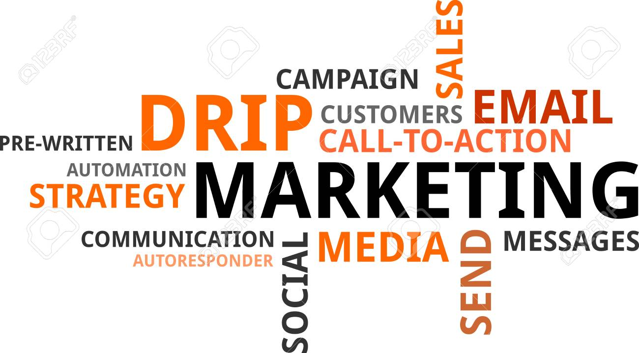 A word cloud of drip marketing related items. - 99776545