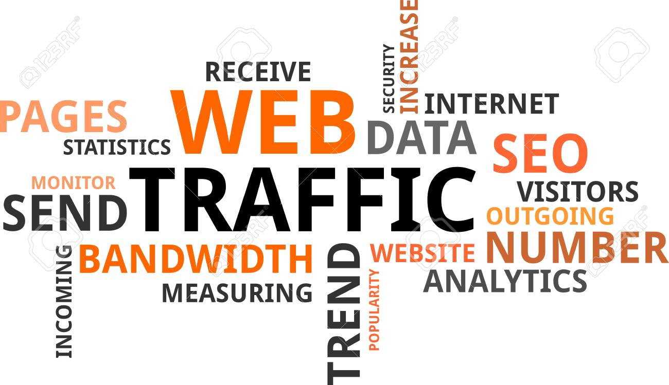 A word cloud of web traffic related items - 101297846