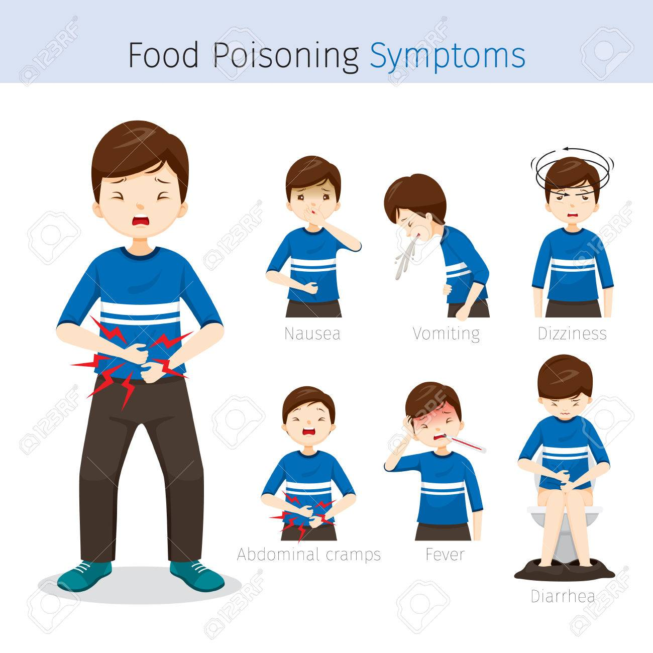 Man With Food Poisoning Symptoms Stomach Internal Organs Body