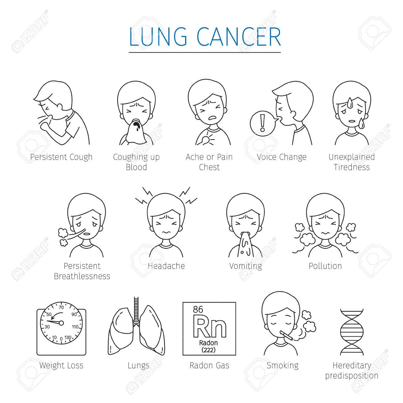 Groß Lung Cancer Anatomy And Physiology Galerie - Menschliche ...