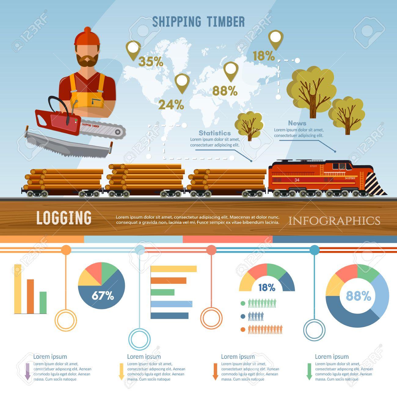 Logging industry infographic  Deforestation, preparation of firewood,