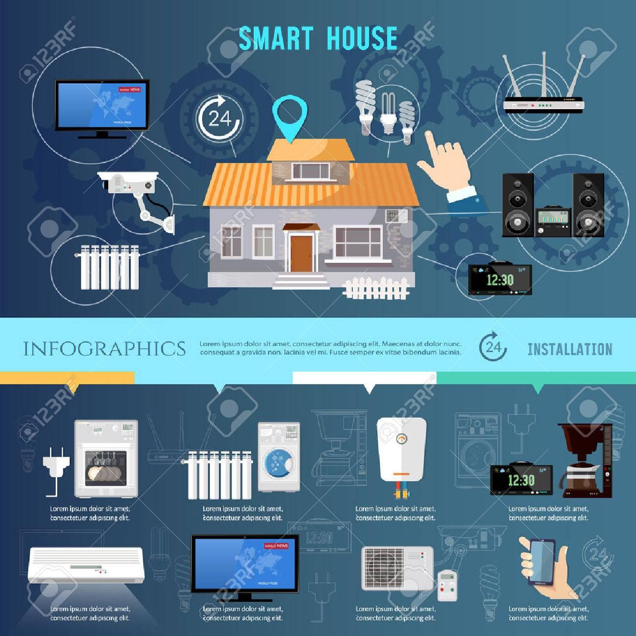 Intelligente Infographic Hauptfahne. Moderne Technologien Für ...
