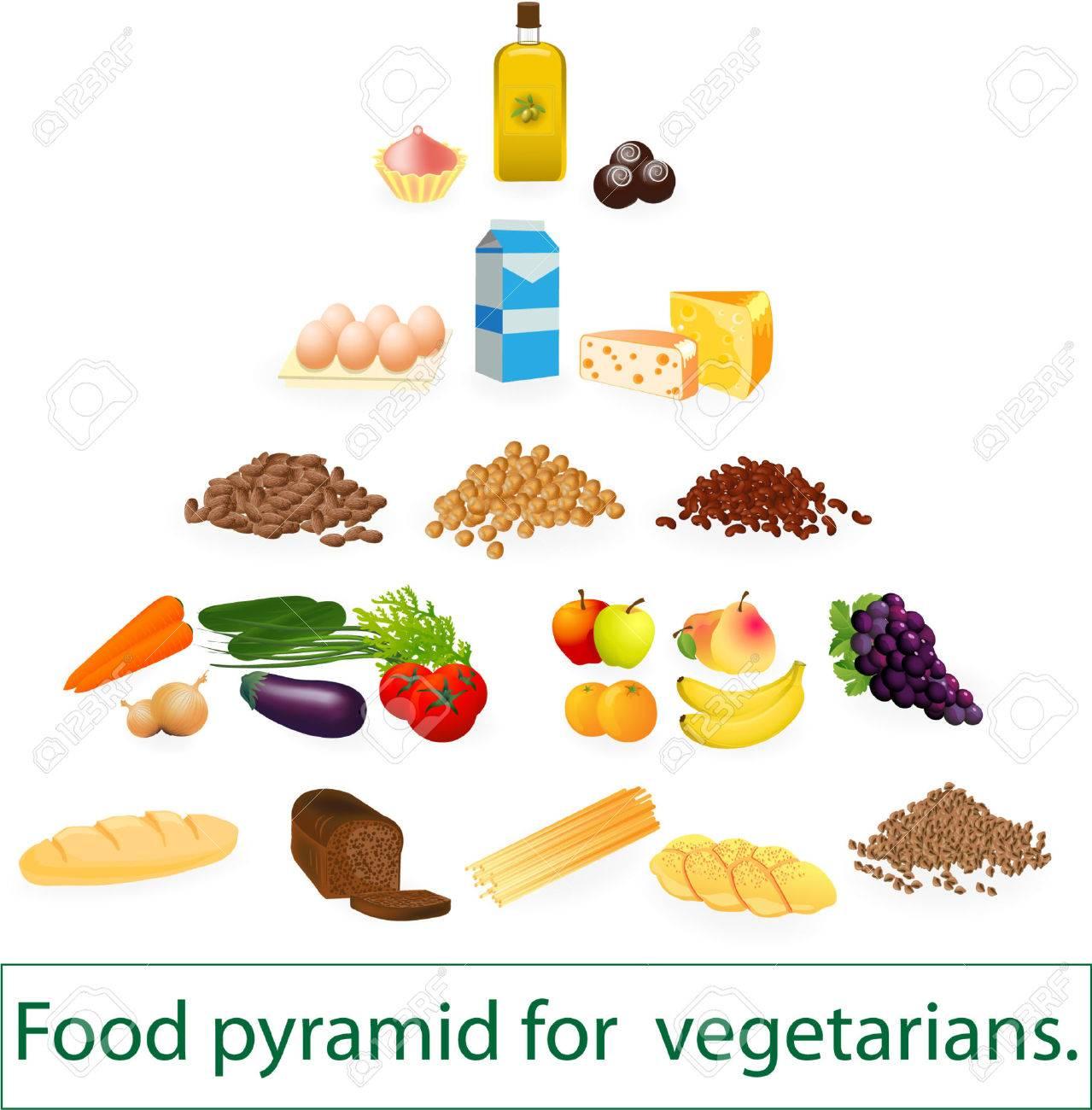 Food pyramid for vegetarians. - 8022776