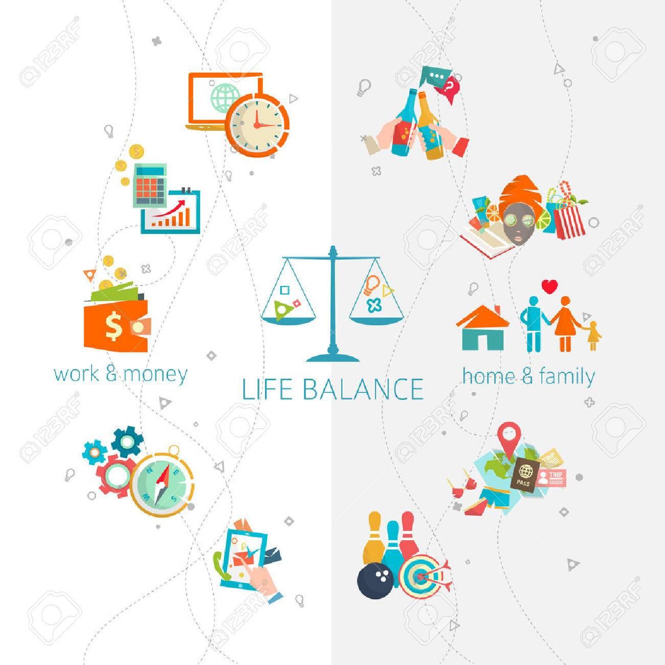 Good Concept Of Work And Life Balance / Dividing Of Human Energy Between  Important Life Spheres /