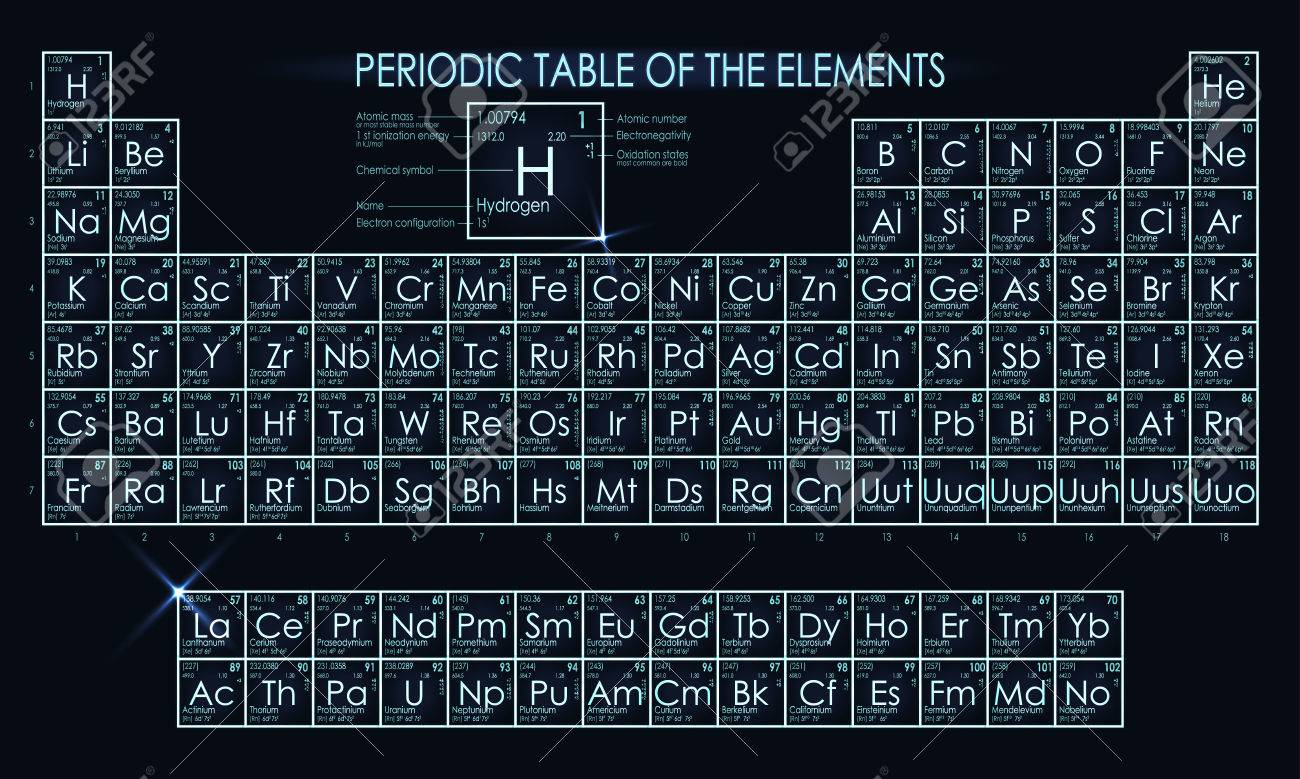 marvellous neon periodic table minimalist contemporary best image