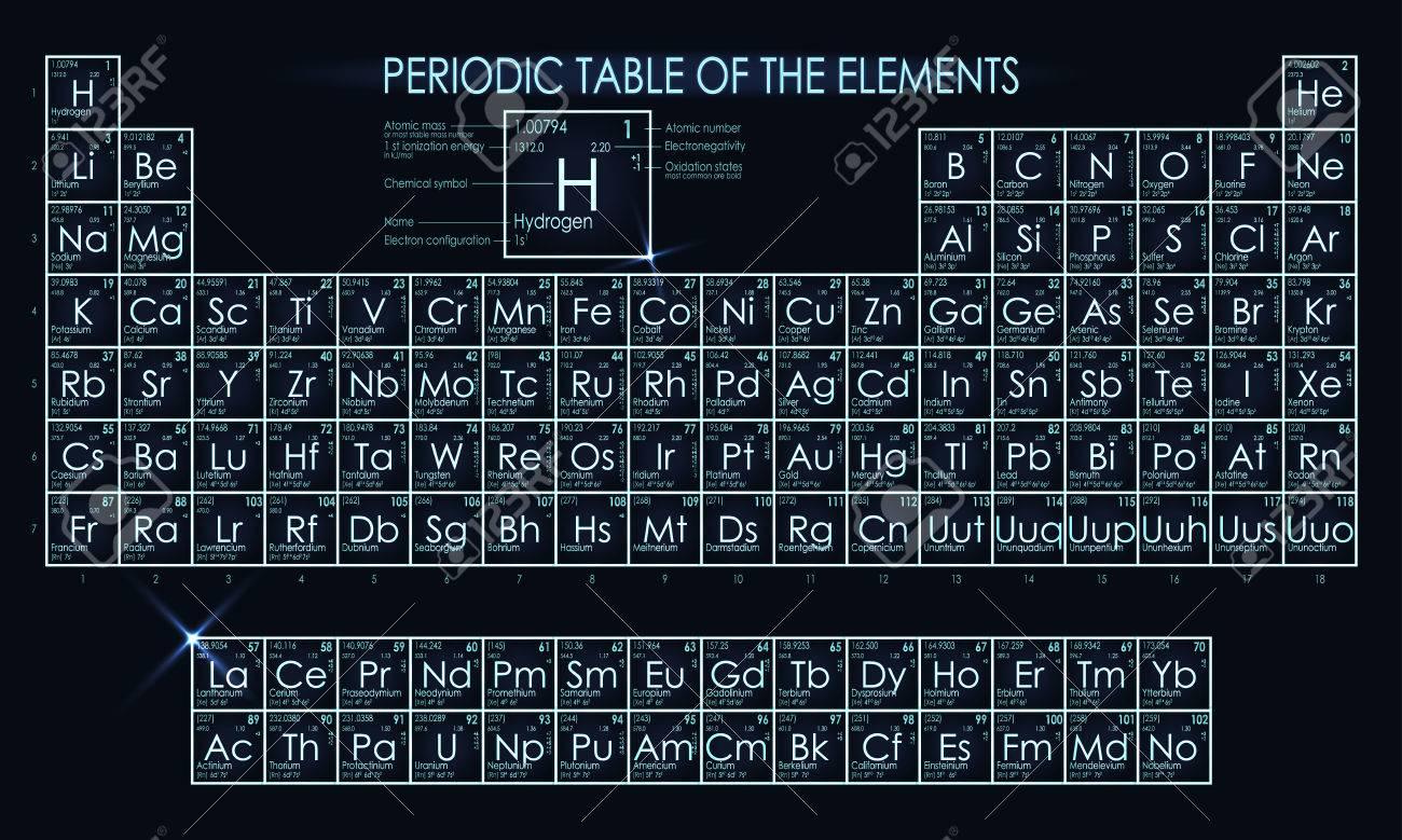 foto de archivo tabla peridica de nen de los elementos de mendeleev