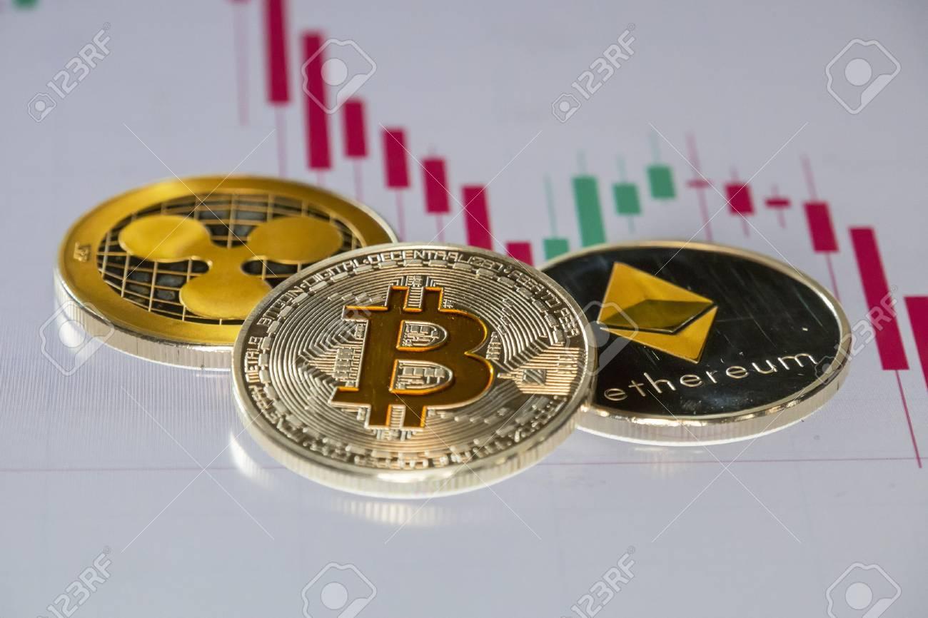 Commercio Di Ethereum Con Stop Loss - Bitcoin e le principali criptovalute