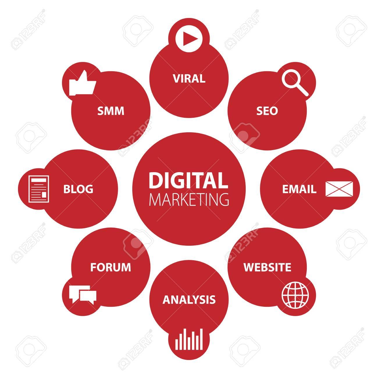digital marketing vector illustration royalty free cliparts vectors and stock illustration image 76713872 digital marketing vector illustration