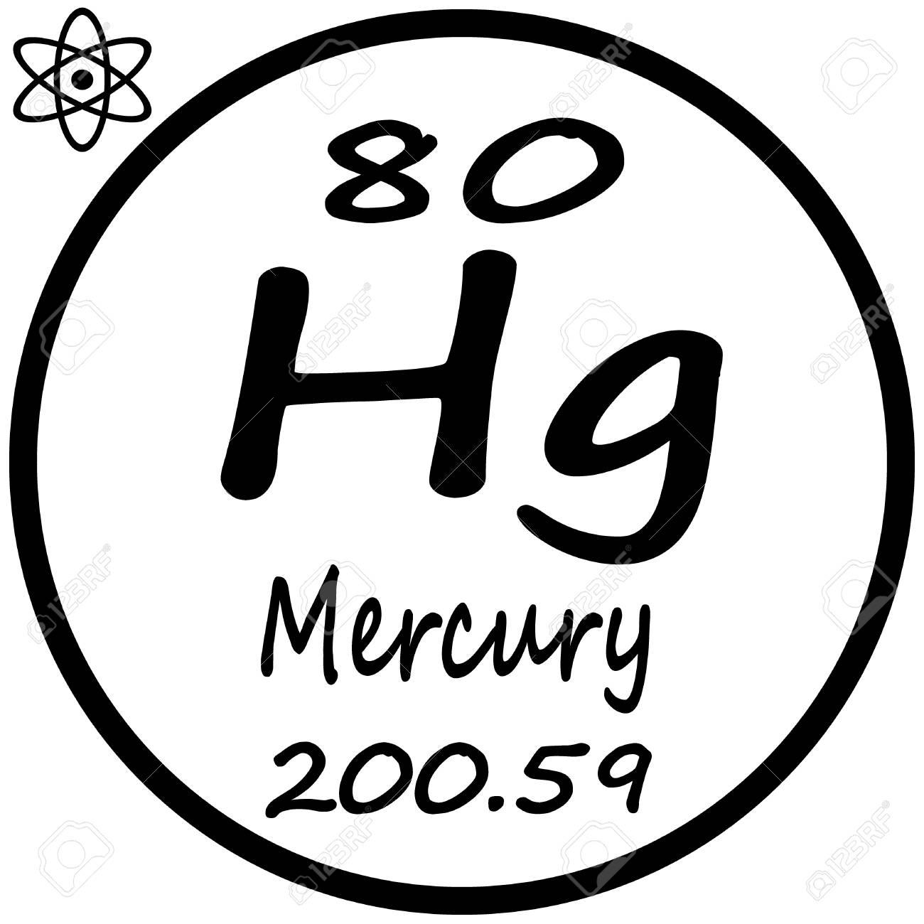 Tabla peridica de los elementos mercurio ilustraciones foto de archivo tabla peridica de los elementos mercurio urtaz Gallery