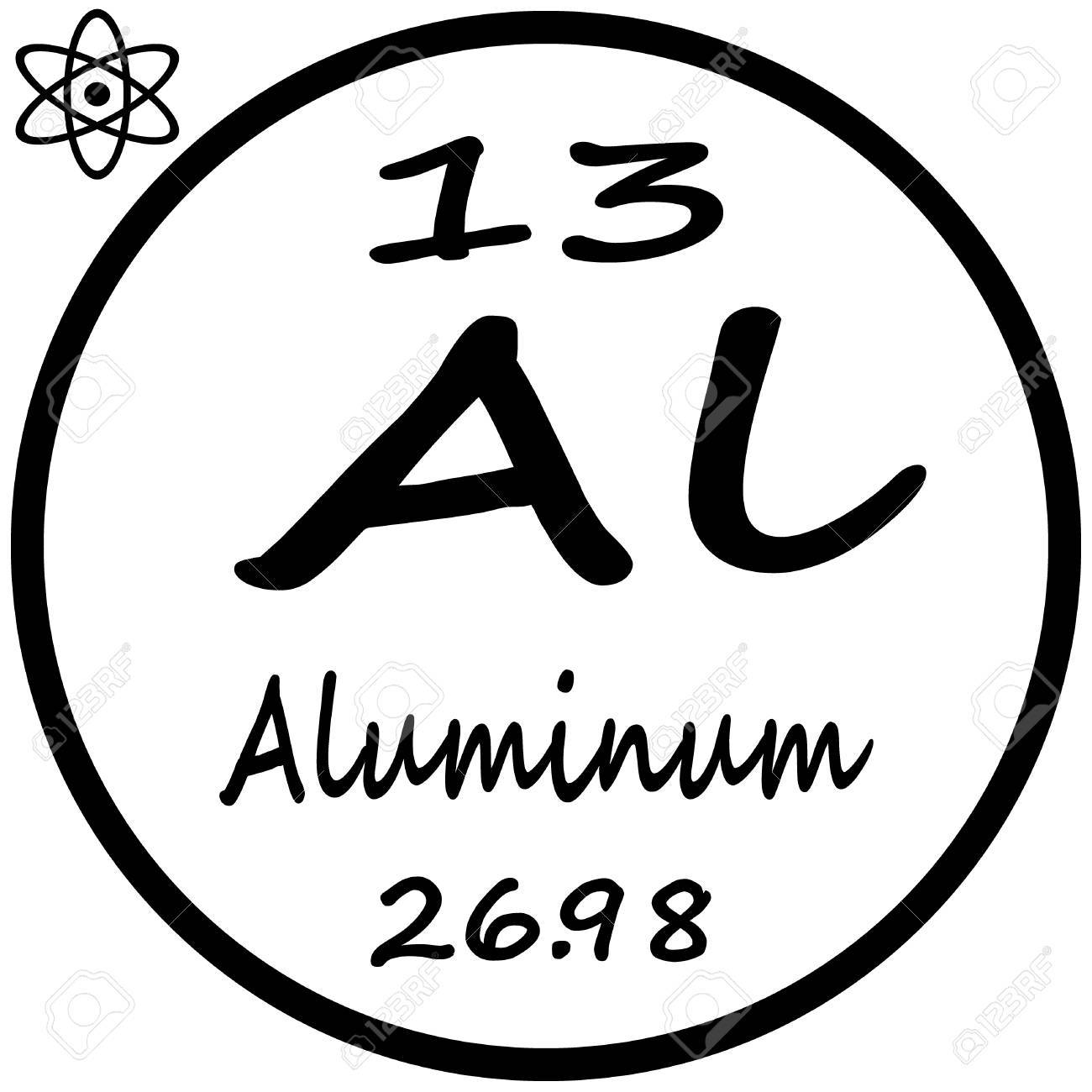 Periodic table of elements aluminum royalty free cliparts vectors periodic table of elements aluminum stock vector 53482434 urtaz Gallery
