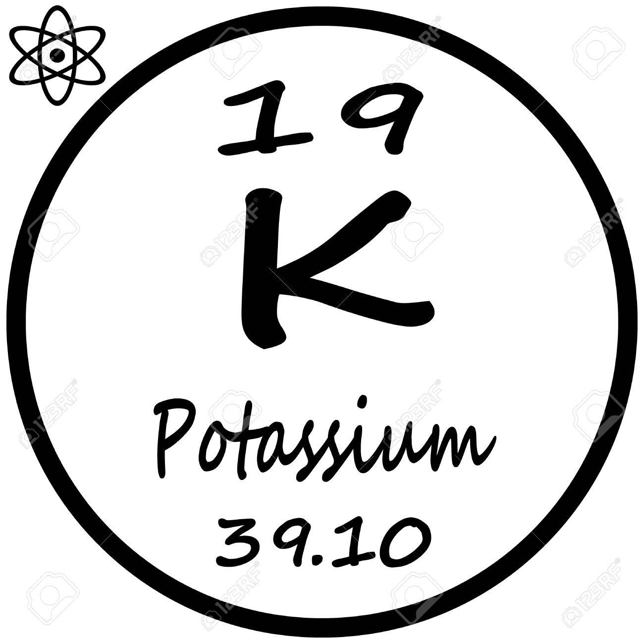 Periodic table of elements potassium royalty free cliparts periodic table of elements potassium stock vector 53482439 urtaz Images