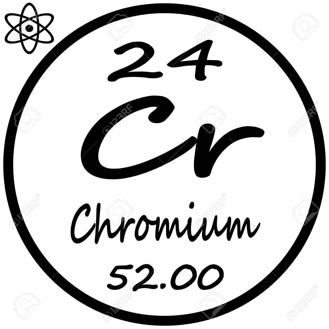 Periodic Table Of Elements Chromium Royalty Free Cliparts Vectors
