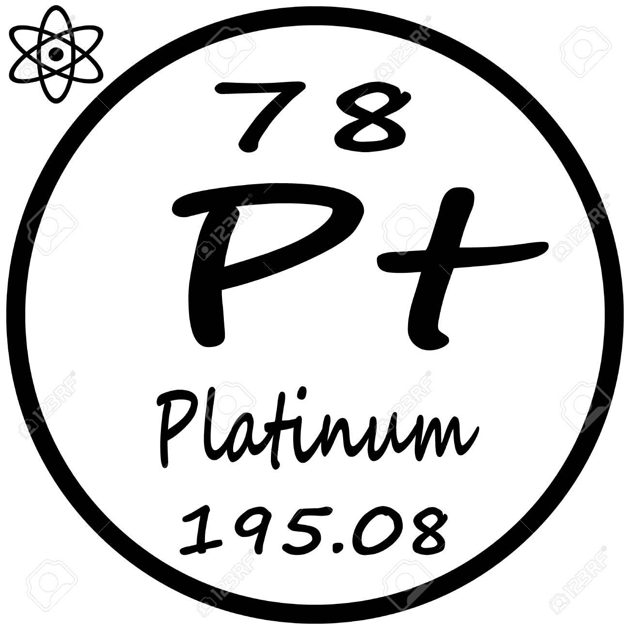Periodic Table Of Elements Platinum