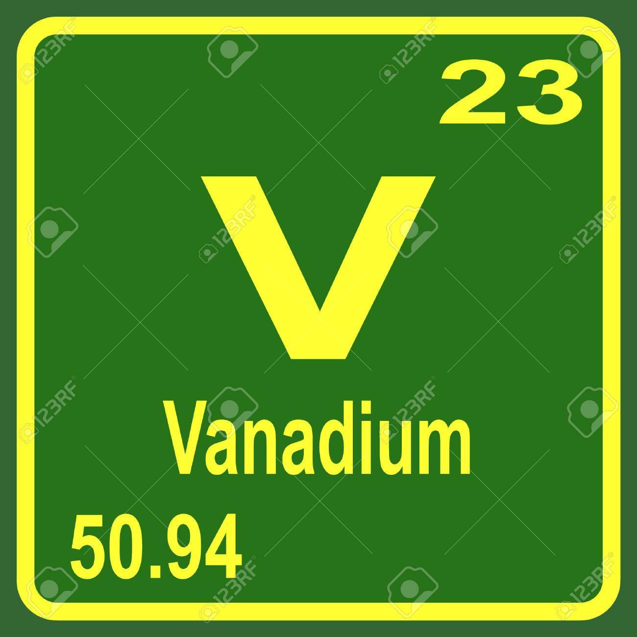 Periodic table of elements vanadium royalty free cliparts vectors periodic table of elements vanadium stock vector 53900413 urtaz Choice Image