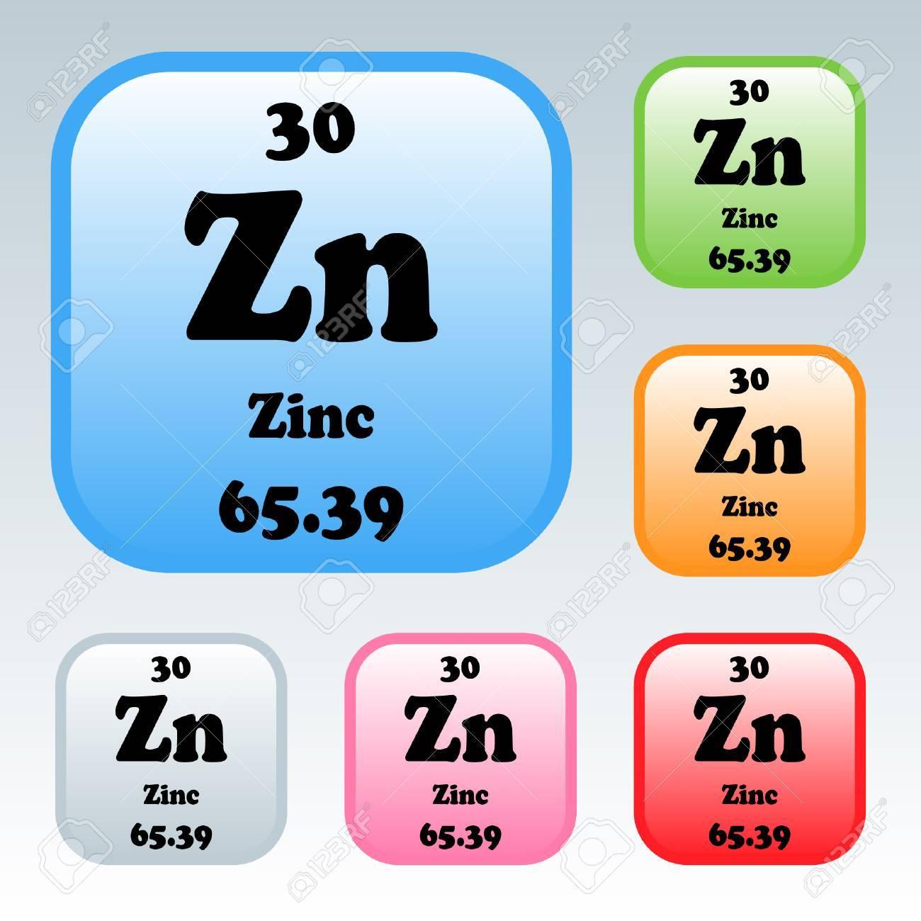 La tabla peridica de los elementos de zinc ilustraciones foto de archivo la tabla peridica de los elementos de zinc urtaz Images