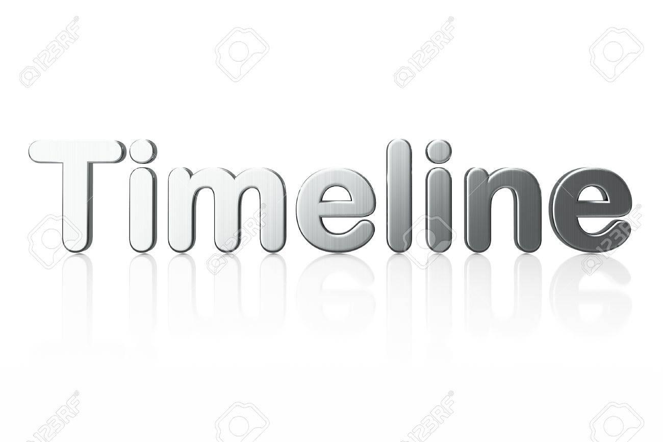 timeline on word