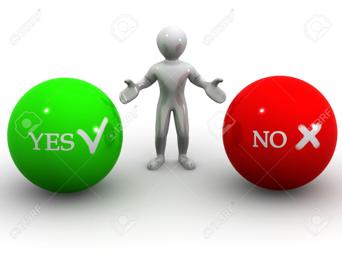 Image result for yes or no