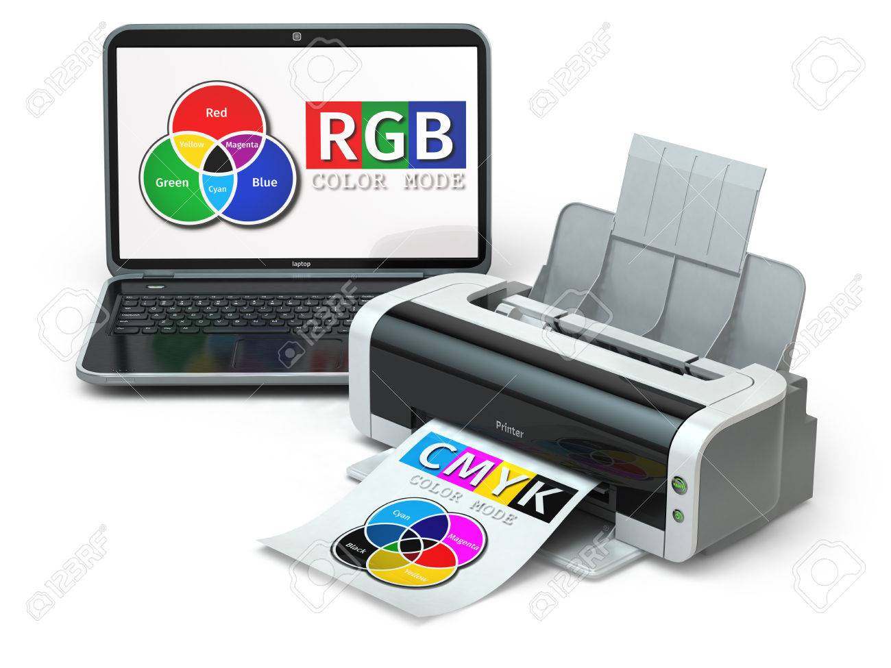 Cmyk and rgb color models laptop and printer 3d stock photo 31430475
