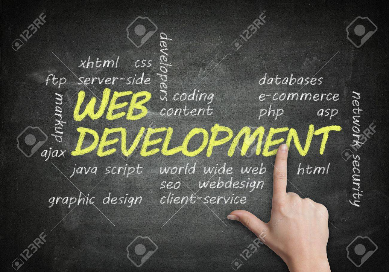 Background image xhtml - Handwritten Web Development Concept On Blackboard Background With A Hand Pointing Stock Photo 19057073