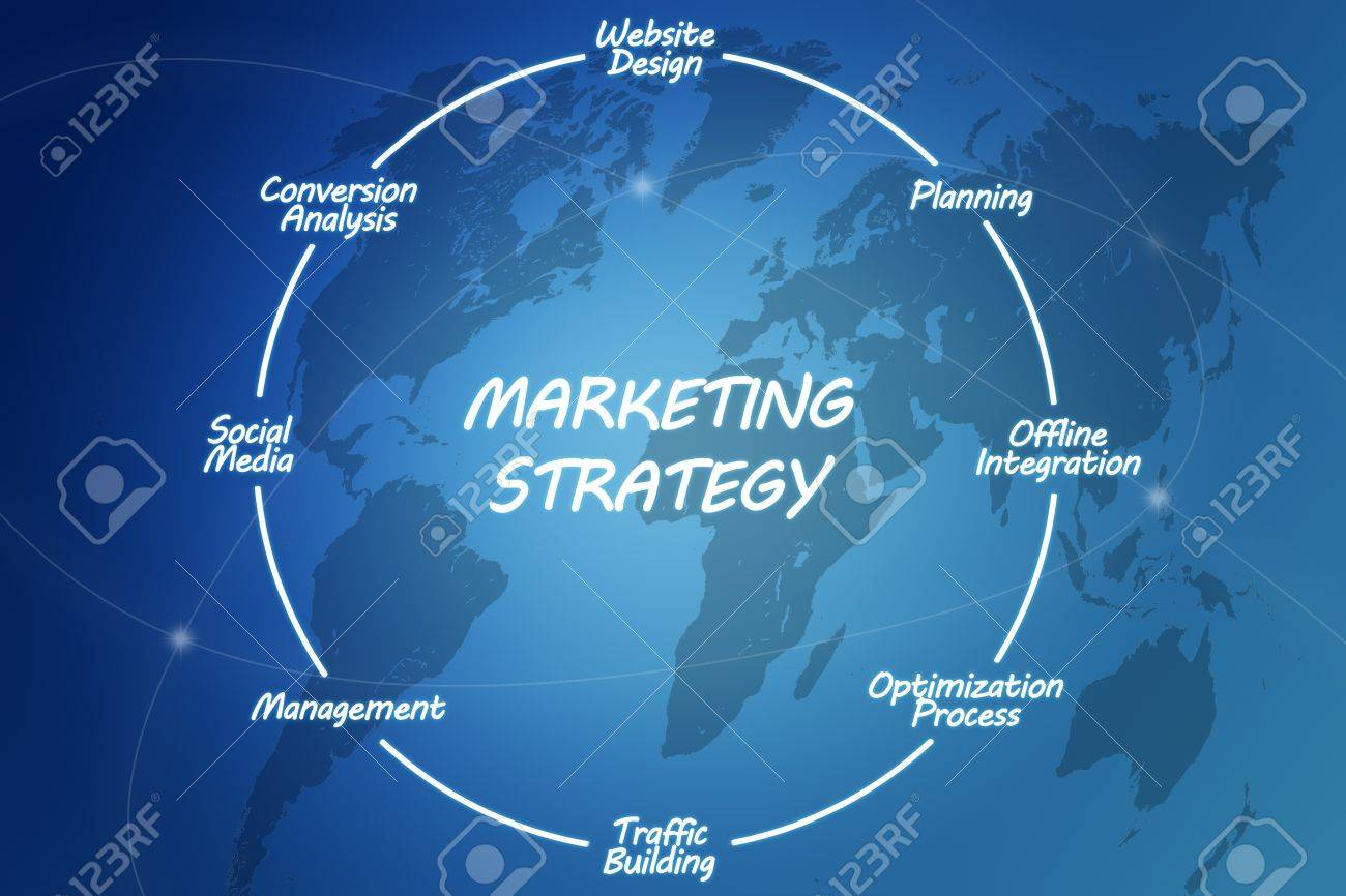 marketing strategy concept on blue world map with lines Stock Photo - 19057051