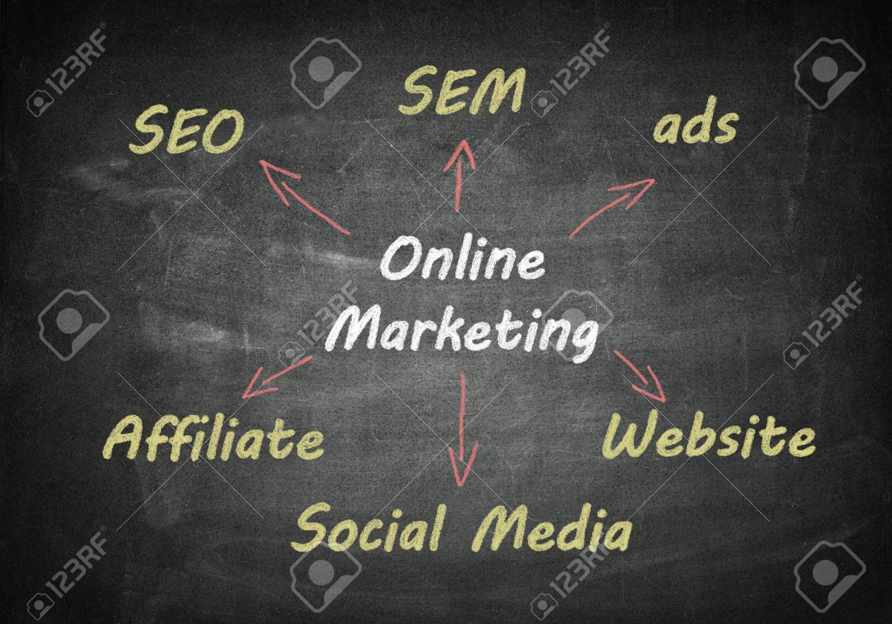 Marketing concept: online marketing schema written on blackboard Stock Photo - 21004450