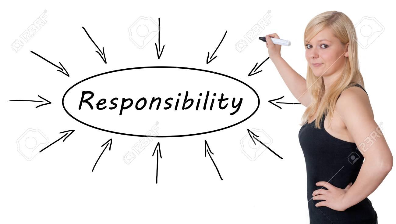 Responsabilidad Concepto Joven De La Información Del Dibujo De La