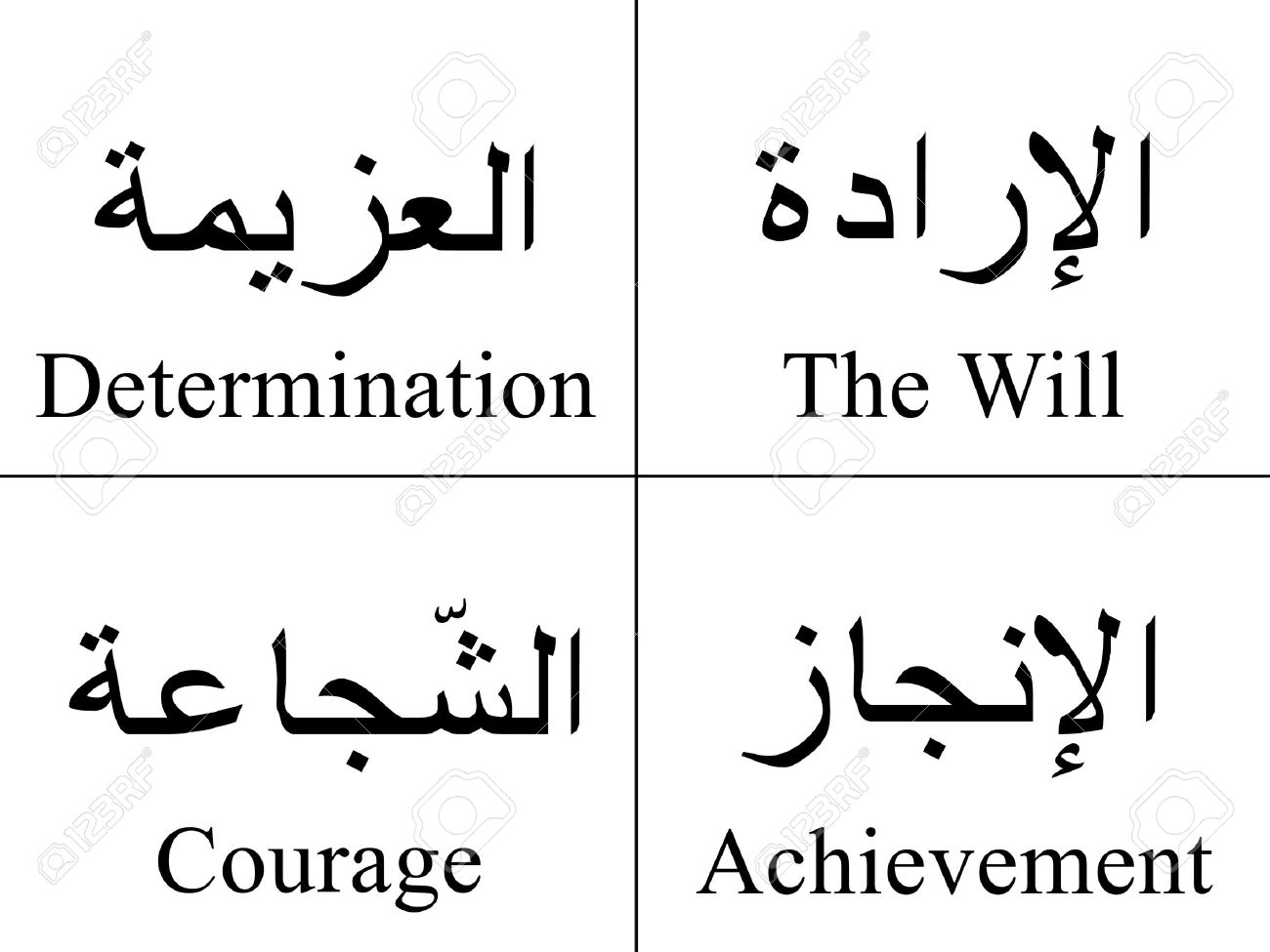 Arabic Words with their meanings in English Stock Photo - 8186065